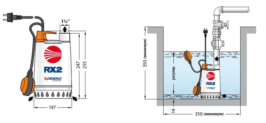 Габаритный чертеж и схема монтажа погружного дренажного насоса Pedrollo RX 1