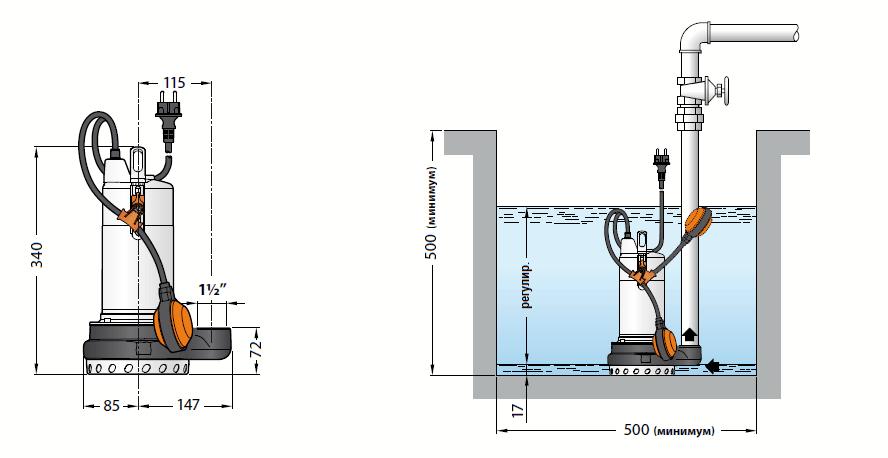 Габаритный чертеж и схема монтажа погружного дренажного насоса Pedrollo Dm 8