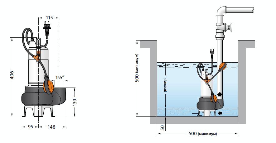 Габаритный чертеж и схема монтажа Pedrollo VX 8/35