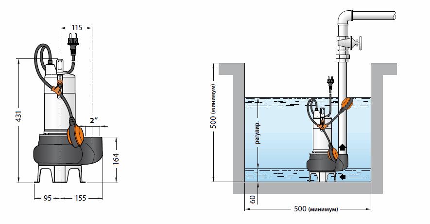 Габаритный чертеж и схема монтажа Pedrollo VXm 8/50