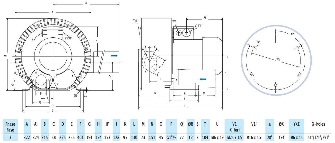 Габаритный чертеж воздуходувки GreenTech 2RB 420-220