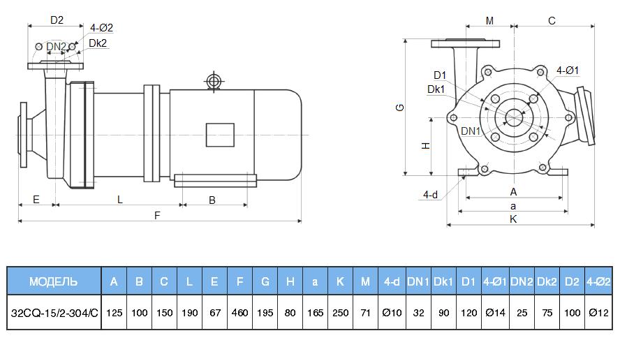 Габаритный чертеж насоса 32CQ-15/2-304/C