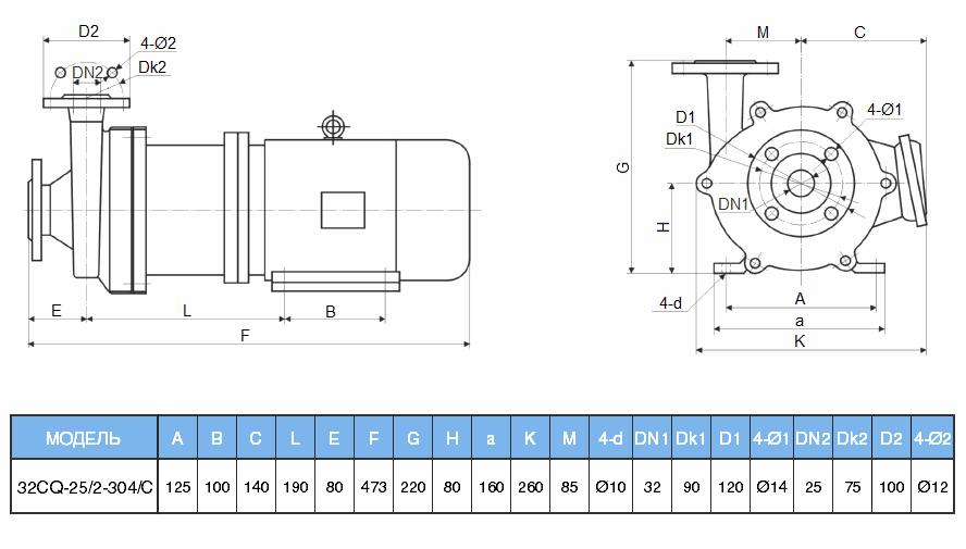 Габаритный чертеж насоса 32CQ-25/2-304/C