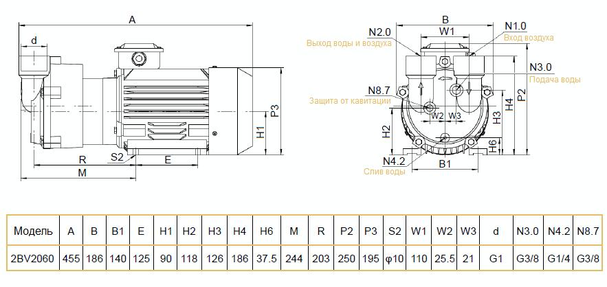 Габаритный чертеж насоса Yulo 2BV-2060