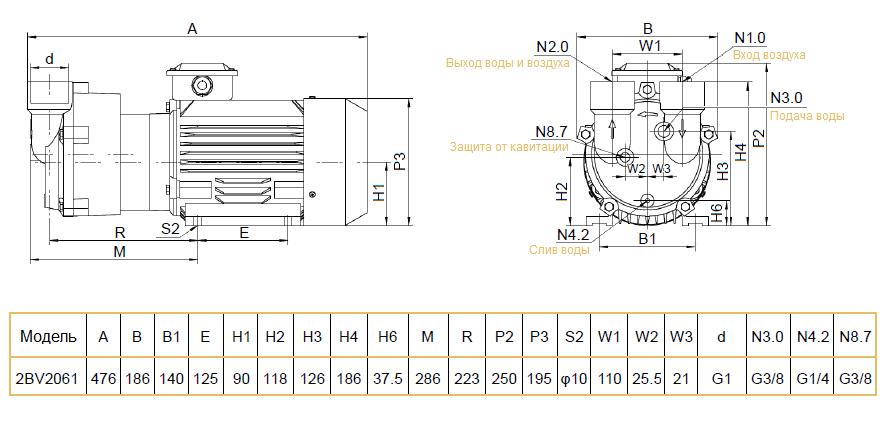 Габаритный чертеж насоса Yulo 2BV-2061