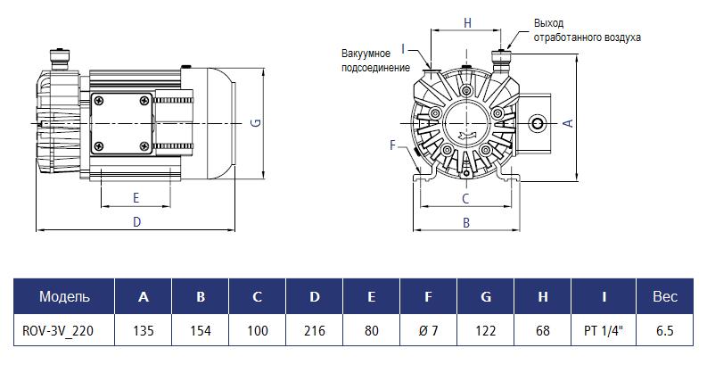 Габаритный чертеж насоса Stairs Vacuum ROV-3V_220