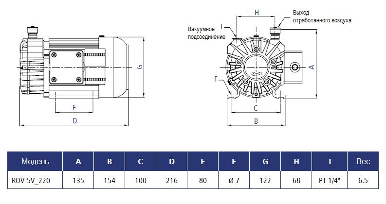 Габаритный чертеж насоса Stairs Vacuum ROV-5V_220