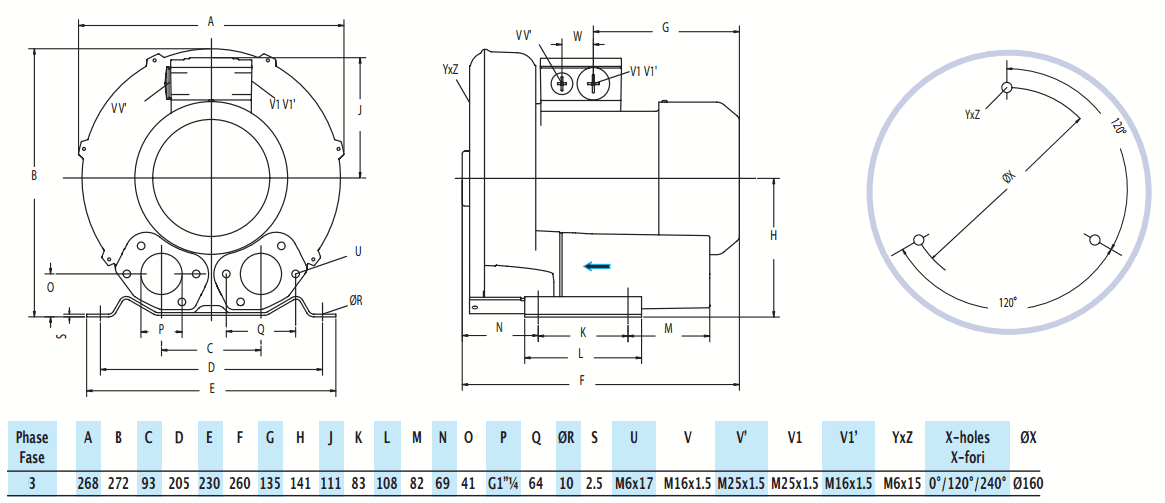 Габаритный чертеж воздуходувки GreenTech 2RB 310-005