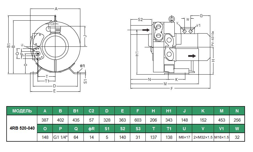 Габаритный чертеж воздуходувки GreenTech 4RB 520-040
