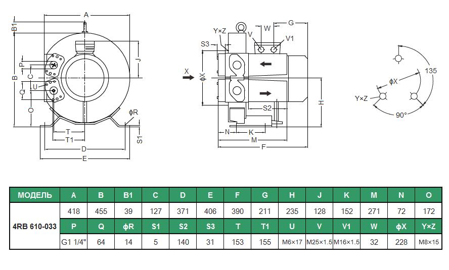 Габаритный чертеж воздуходувки GreenTech 4RB 610-033