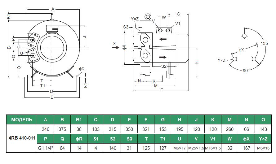 Габаритный чертеж воздуходувки GreenTech 4RB 410-011