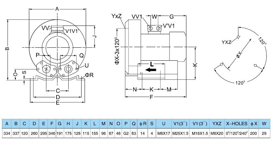 Габаритный чертеж воздуходувки GreenTech 2RB 510-016