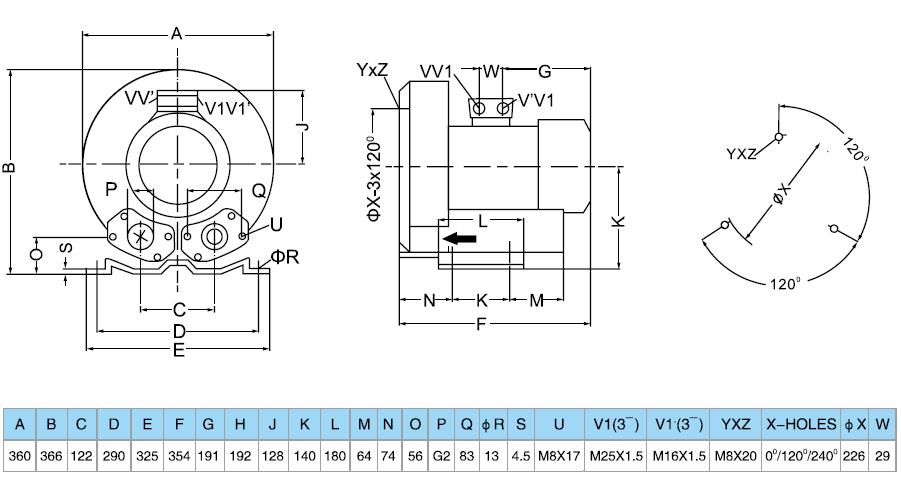Габаритный чертеж воздуходувки GreenTech 2RB 610-022