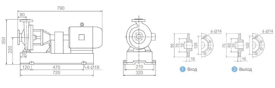 Габаритный чертеж насоса IHF 32-25-125/2-FEP/C-015