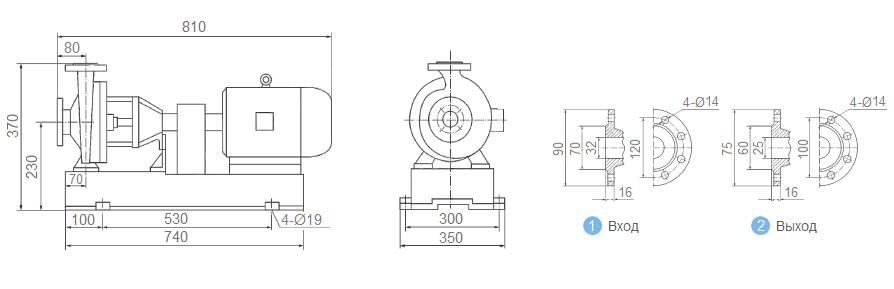 Габаритный чертеж насоса IHF 32-25-160/2-FEP/C-022