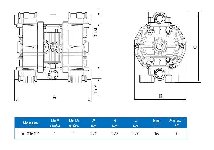 Габаритный чертеж насоса Seko Duotek AF0160K