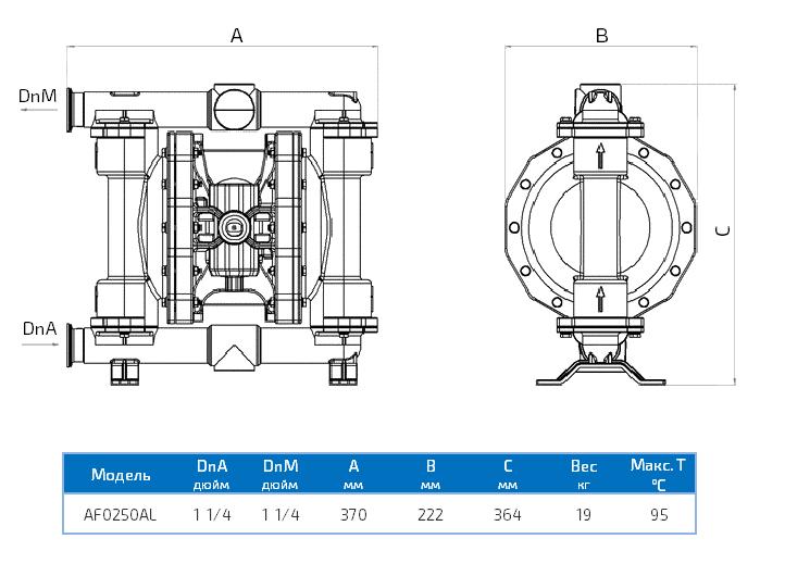 Габаритный чертеж насоса Duotek AF0250AL