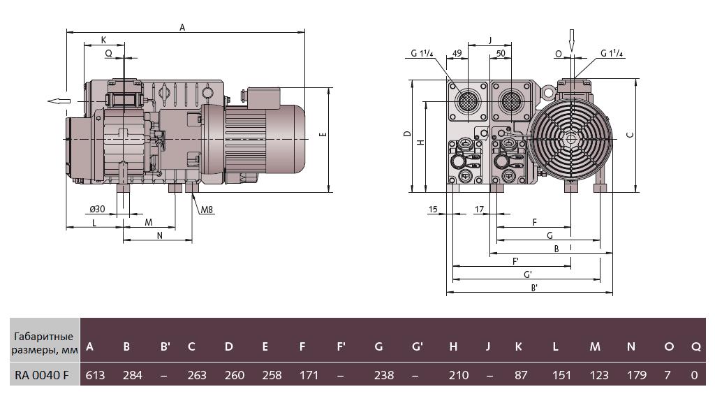 Габаритный чертеж насоса Busch R5 RA 0040 F