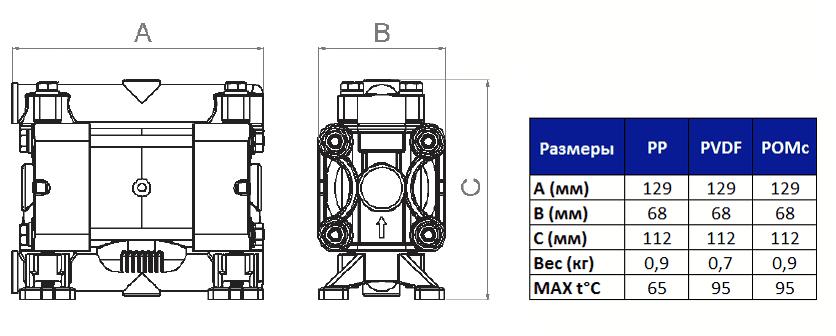 Габаритный чертеж насоса Fluimac Phoenix P7_P