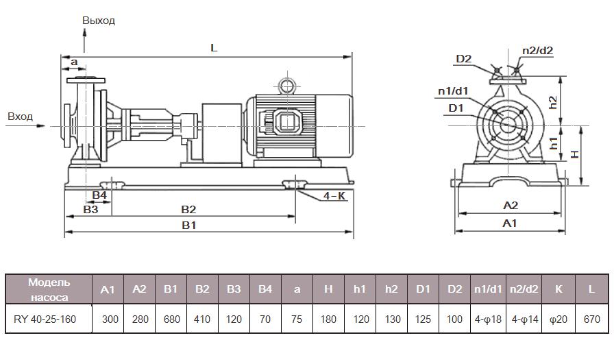 Габаритный чертеж насоса ZY Technology RY 40-25-160