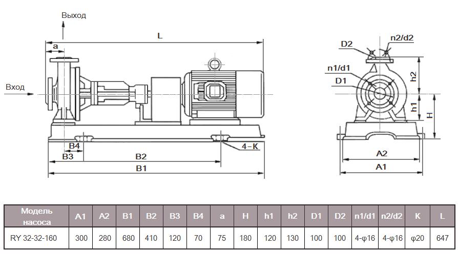 Габаритный чертеж насоса ZY Technology RY 32-32-160