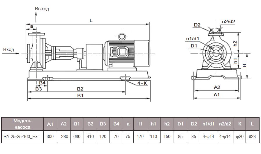 Габаритный чертеж насоса RY 25-25-160_Ex