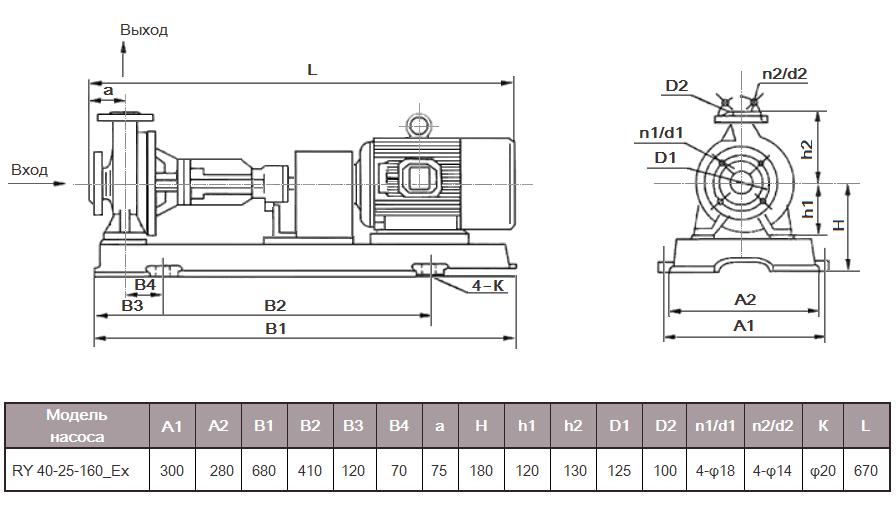 Габаритный чертеж насоса RY 40-25-160_Ex