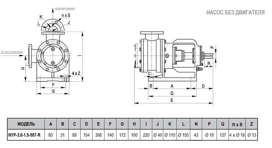 Габаритный чертеж насоса ZY Technology NYP-3.6-1.5-587-R