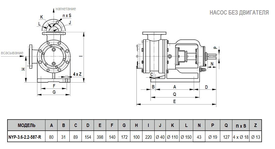 Габаритный чертеж насоса ZY Technology NYP-3.6-2.2-587-R