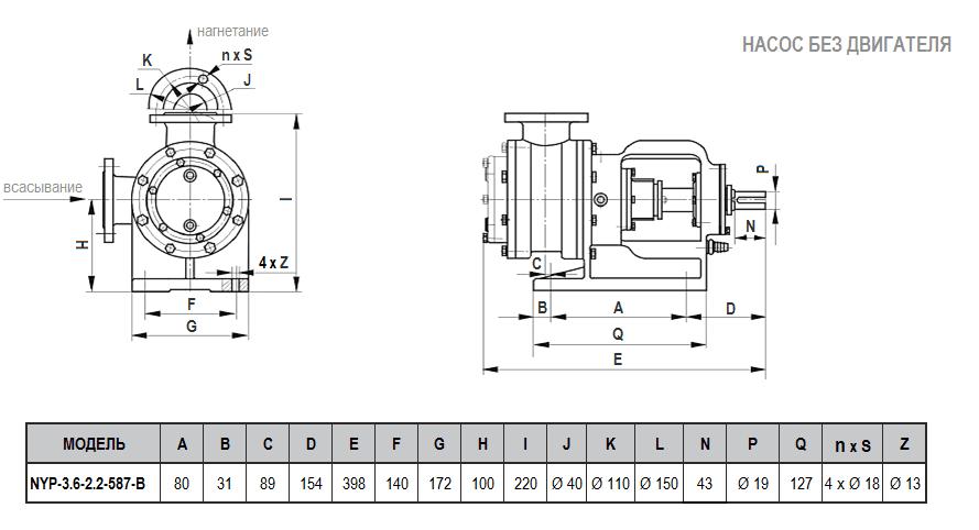Габаритный чертеж насоса ZY Technology NYP-3.6-2.2-587-B
