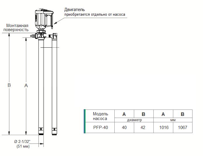 Габаритный чертеж насоса Finish Thompson PFP-40