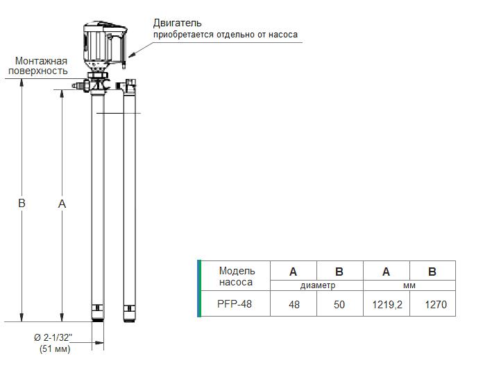 Габаритный чертеж насоса Finish Thompson PFP-48