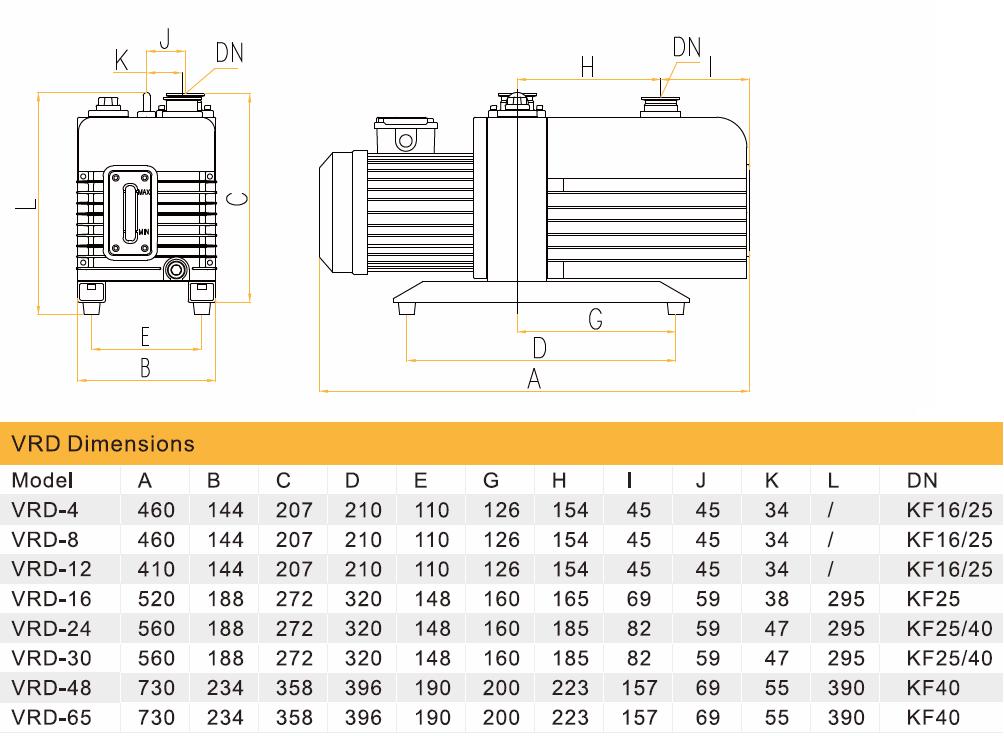 Габаритный чертеж вакуумного насоса Value VRD-4_220