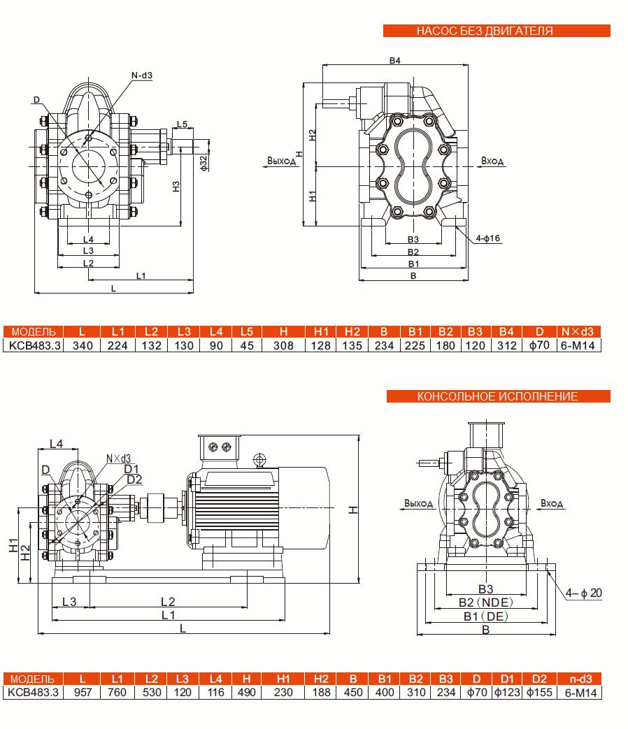 Габаритный чертеж насоса KCB 483.3-CCM/0.36/4/C