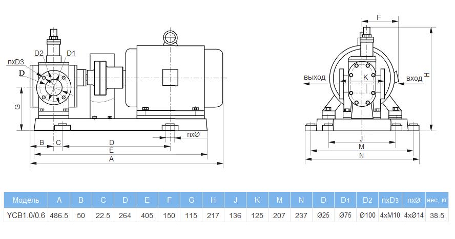 Габаритный чертеж насоса YCB1.0/0.6
