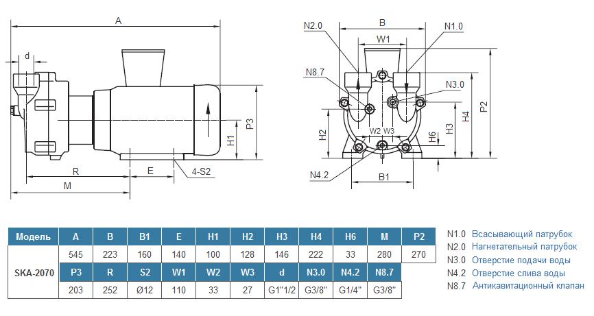 Габаритный чертеж насоса SL Vacuum SKA-2070