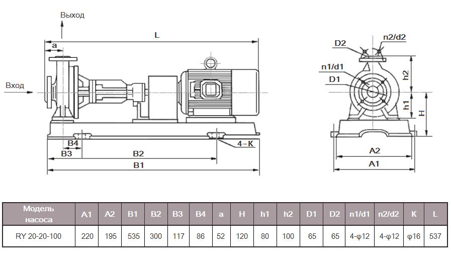 Габаритный чертеж насоса ZY Technology RY 20-20-100
