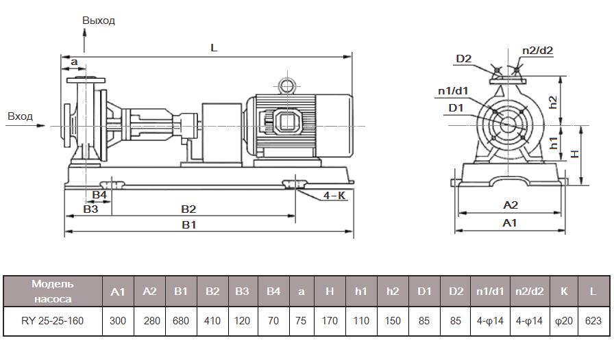 Габаритный чертеж насоса ZY Technology RY 25-25-160