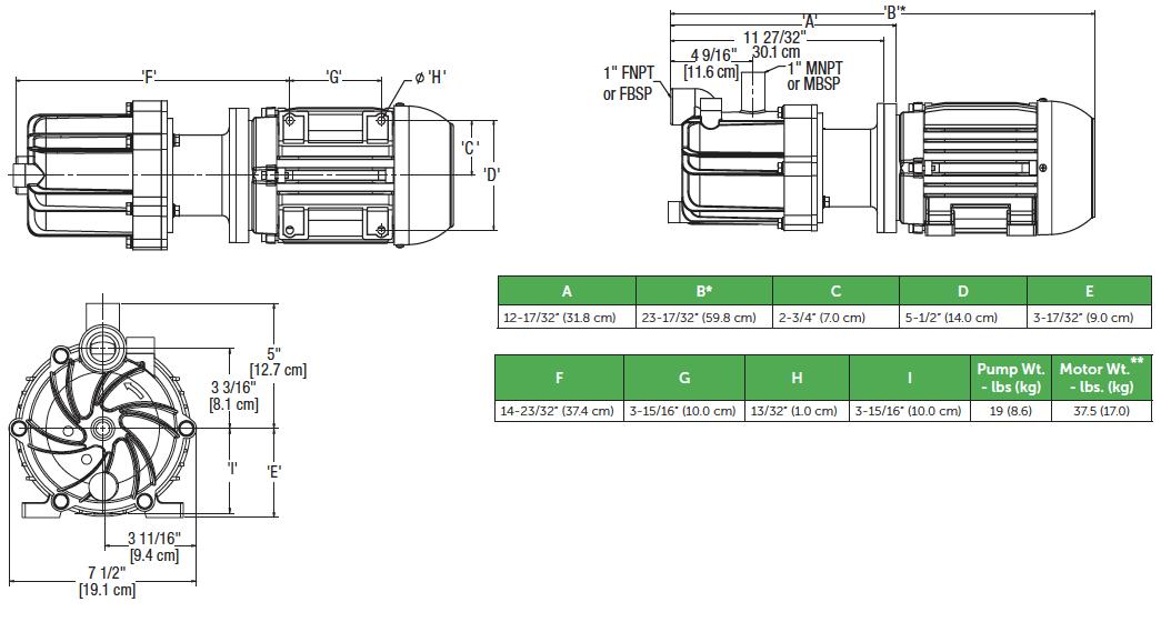 Габаритный чертеж герметичного самовсасывающего насоса Finish Thompson SP10P-B-95 с э/д 1.5/380В