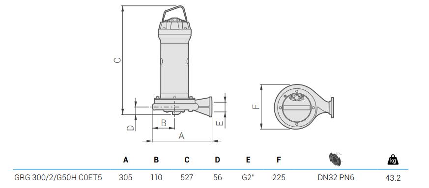 Габаритный чертеж насоса Zenit GRG 300/2/G50H C0ET5