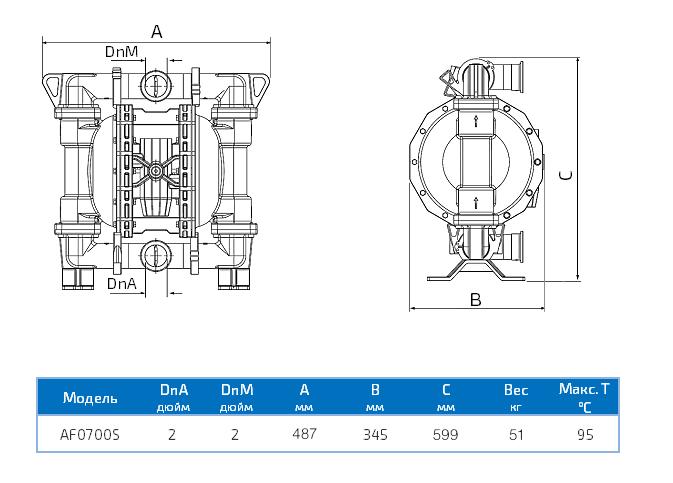 Габаритный чертеж насоса Duotek AF0700S