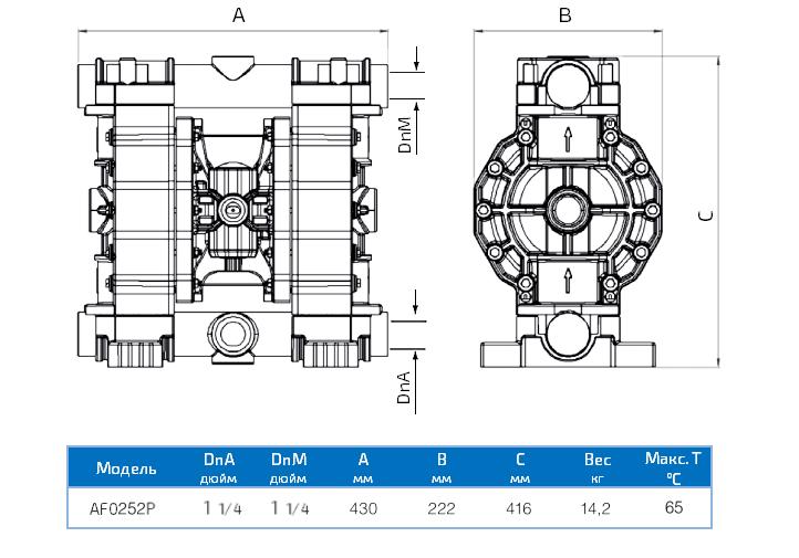 Габаритный чертеж насоса Duotek AF0252P