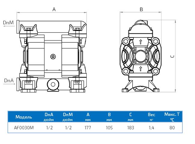 Габаритный чертеж насоса Duotek AF0030M