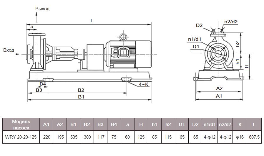 Габаритный чертеж насоса ZY Technology WRY 20-20-125