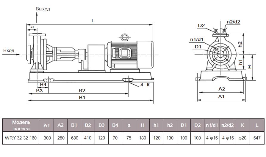Габаритный чертеж насоса ZY Technology WRY 32-32-160