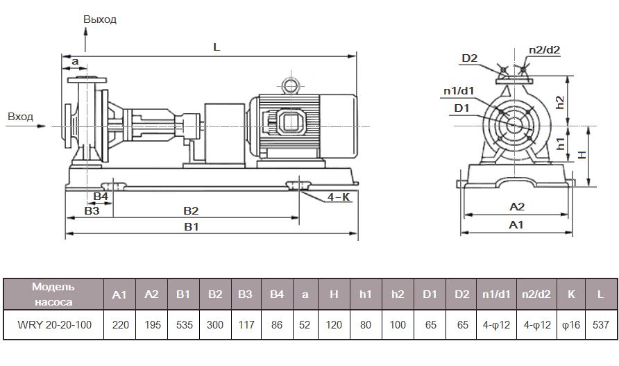 Габаритный чертеж насоса ZY Technology WRY 20-20-100