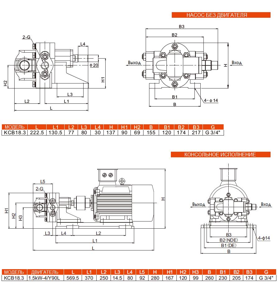 Габаритный чертеж насоса KCB-A 18.3-CCM/1.45/4/C
