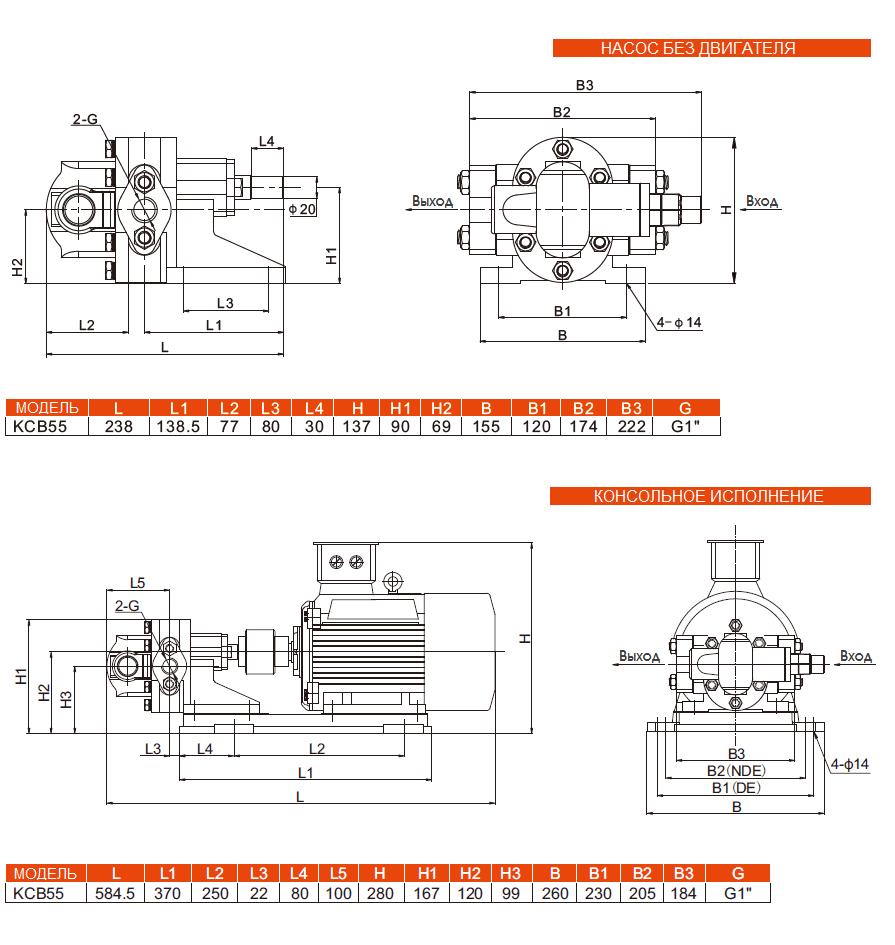 Габаритный чертеж насоса KCB-A 55-CCM/0.33/4/C
