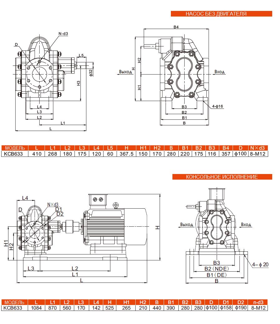 Габаритный чертеж насоса KCB-A 633-CCG/0.28/6/C