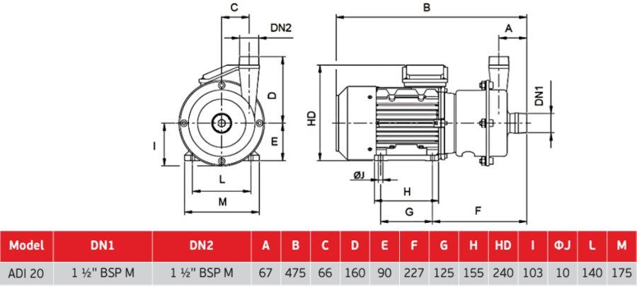 Габаритный чертеж центробежного пищевого насоса AlphaDynamic ADI 20
